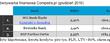 Kredyt w ING na pierwszych miejscach rankingów